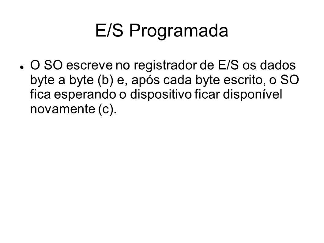 O SO escreve no registrador de E/S os dados byte a byte (b) e, após cada byte escrito, o SO fica esperando o dispositivo ficar disponível novamente (c).