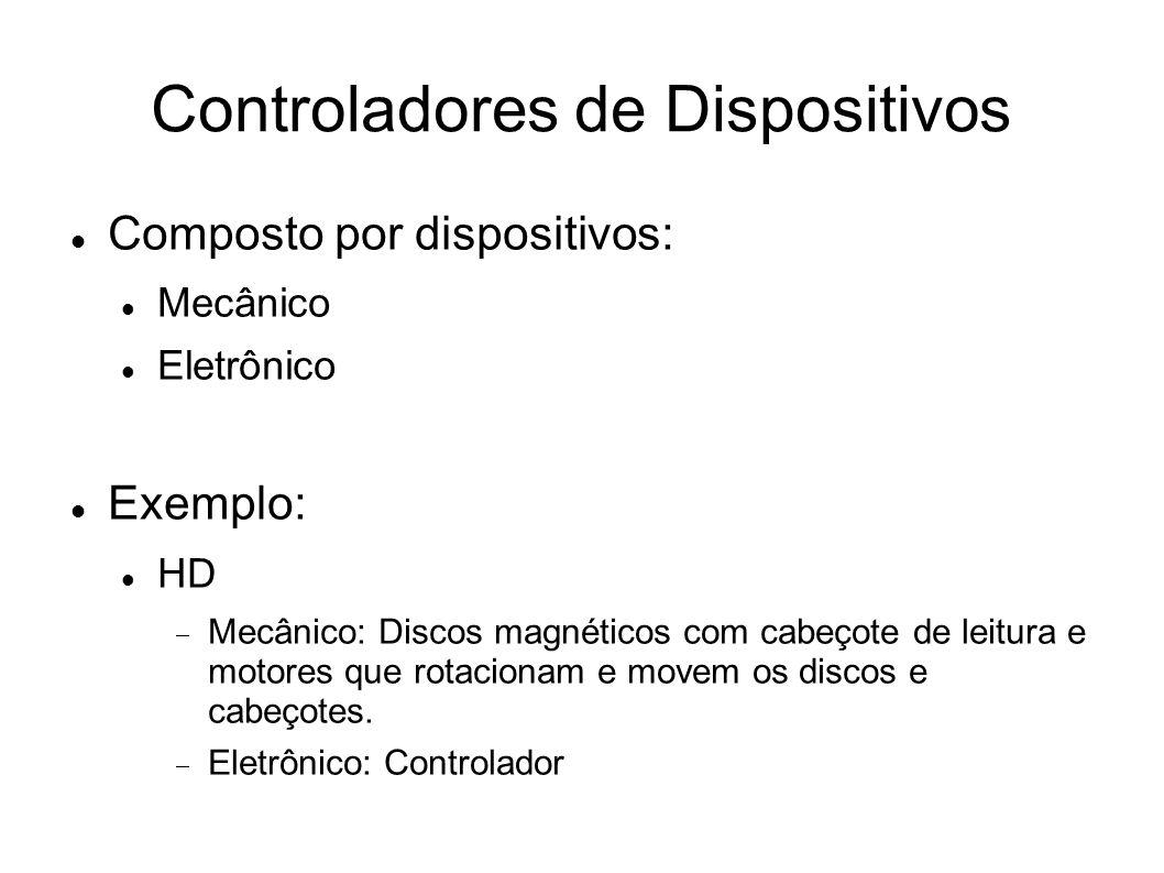 Controladores de Dispositivos Composto por dispositivos: Mecânico Eletrônico Exemplo: HD Mecânico: Discos magnéticos com cabeçote de leitura e motores que rotacionam e movem os discos e cabeçotes.