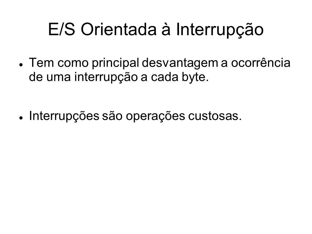 E/S Orientada à Interrupção Tem como principal desvantagem a ocorrência de uma interrupção a cada byte. Interrupções são operações custosas.