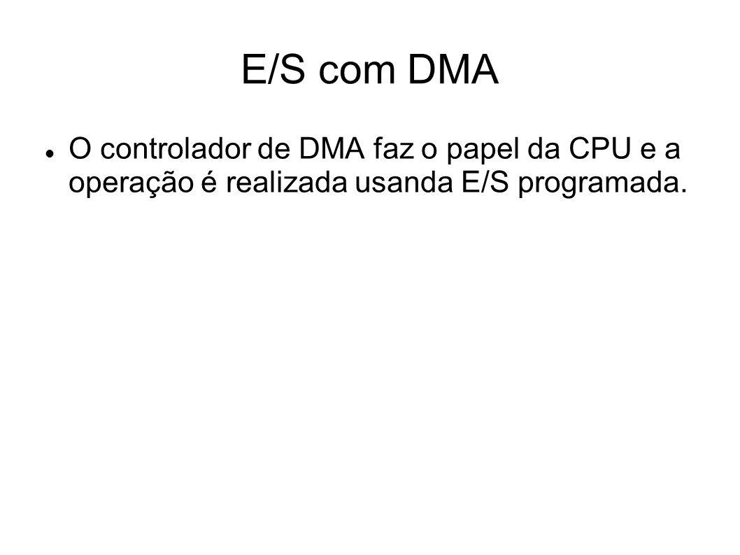 E/S com DMA O controlador de DMA faz o papel da CPU e a operação é realizada usanda E/S programada.