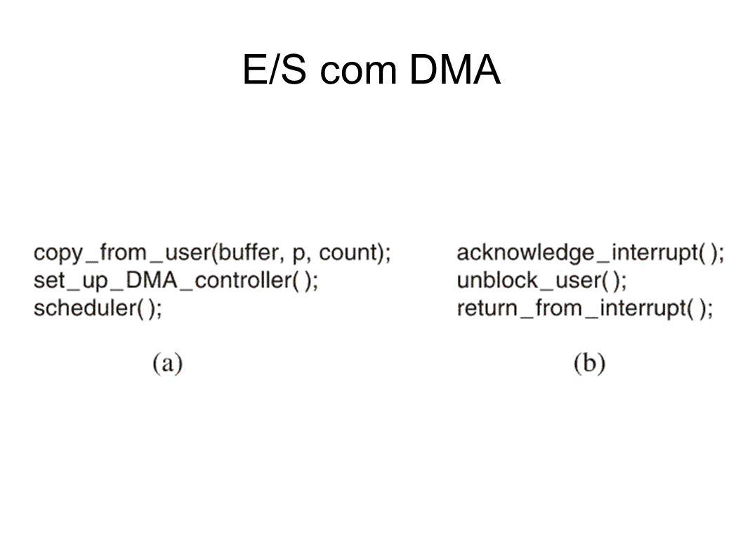 E/S com DMA