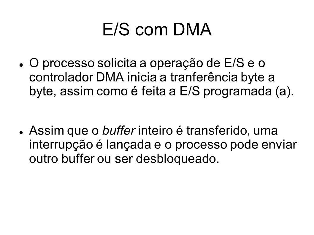 O processo solicita a operação de E/S e o controlador DMA inicia a tranferência byte a byte, assim como é feita a E/S programada (a). Assim que o buff