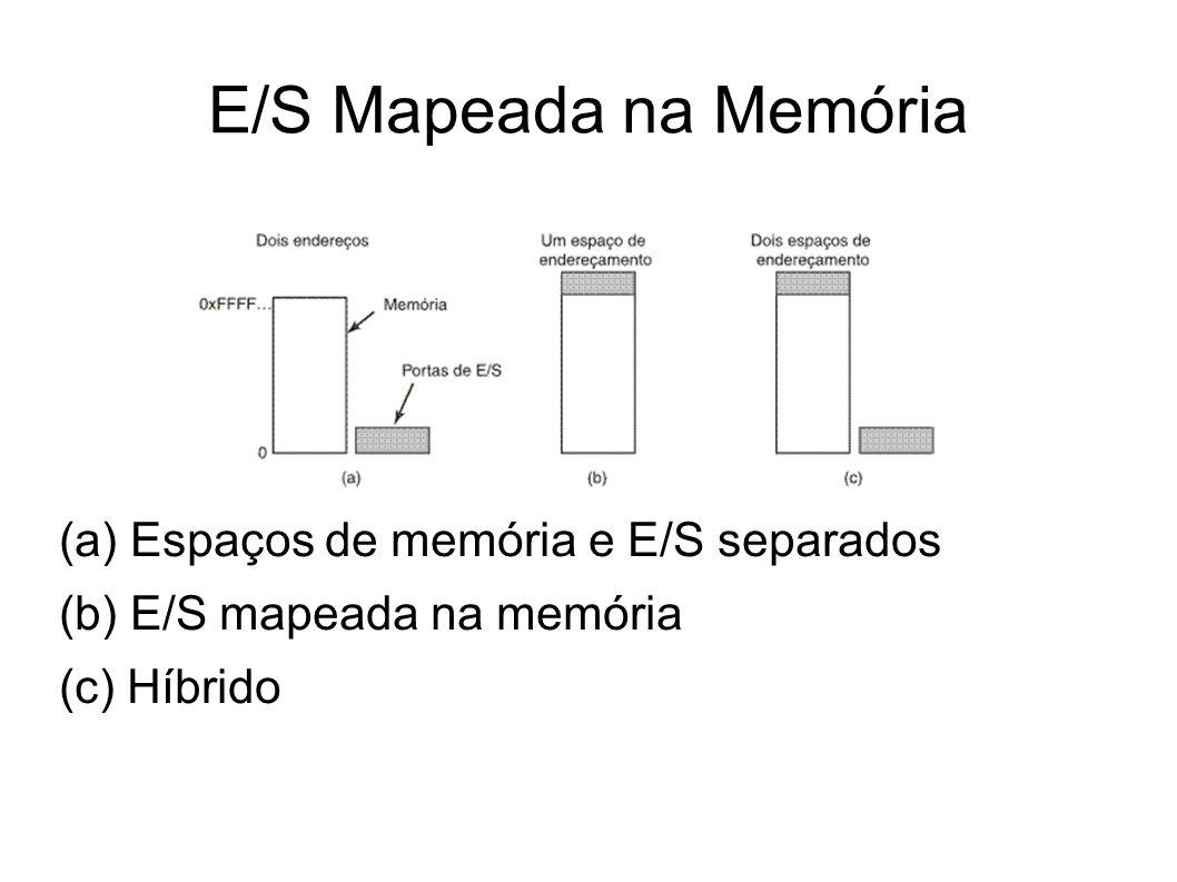 E/S Mapeada na Memória (a) Espaços de memória e E/S separados (b) E/S mapeada na memória (c) Híbrido