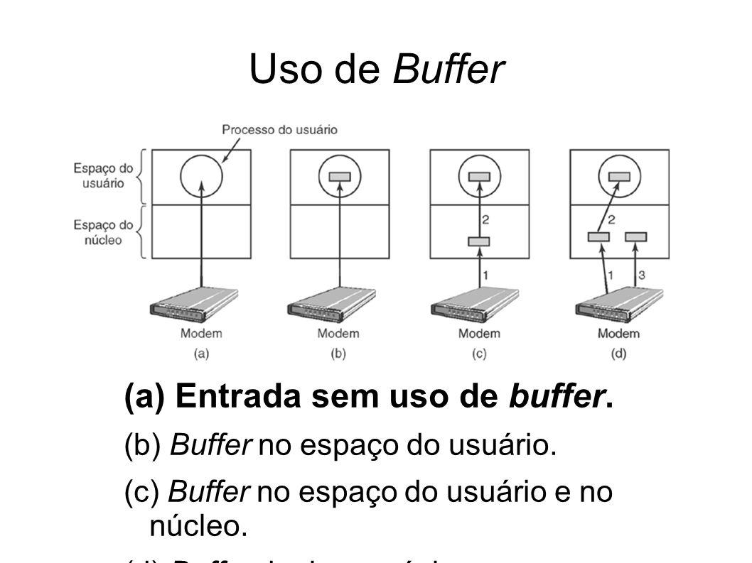 Uso de Buffer (a) Entrada sem uso de buffer. (b) Buffer no espaço do usuário. (c) Buffer no espaço do usuário e no núcleo. (d) Buffer duplo no núcleo.