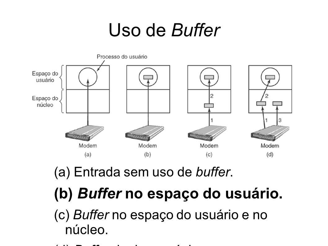 Uso de Buffer (a) Entrada sem uso de buffer.(b) Buffer no espaço do usuário.