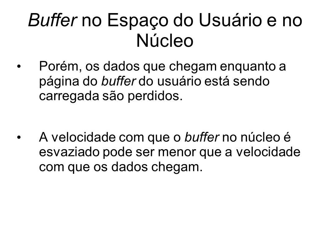 Buffer no Espaço do Usuário e no Núcleo Porém, os dados que chegam enquanto a página do buffer do usuário está sendo carregada são perdidos.