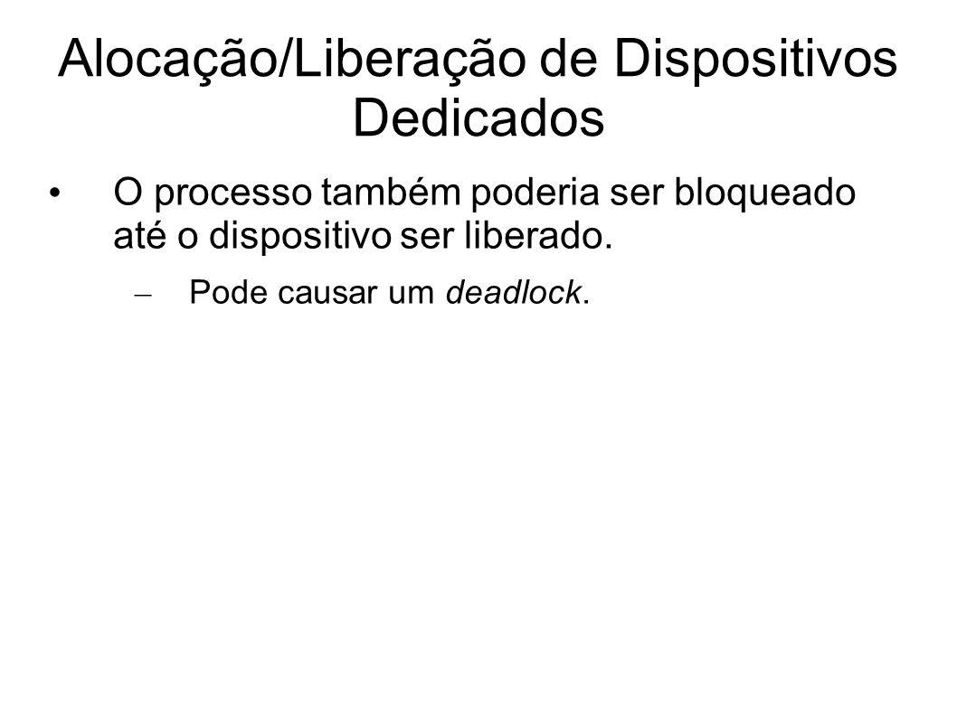 Alocação/Liberação de Dispositivos Dedicados O processo também poderia ser bloqueado até o dispositivo ser liberado. – Pode causar um deadlock.