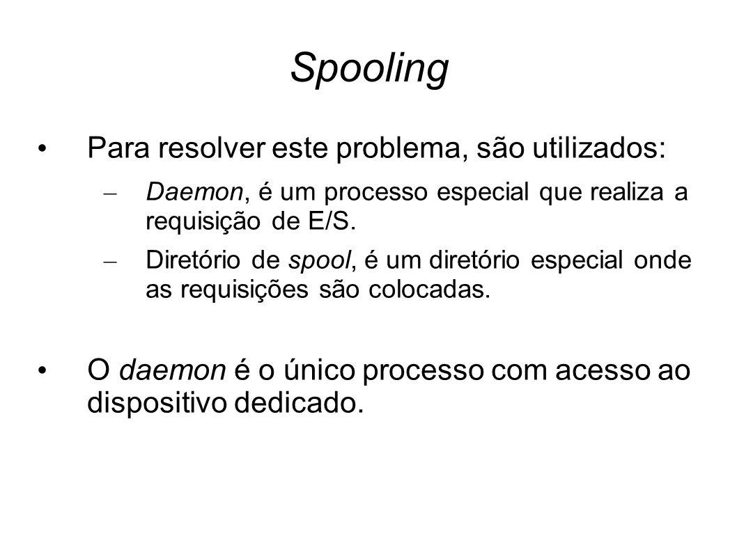 Spooling Para resolver este problema, são utilizados: – Daemon, é um processo especial que realiza a requisição de E/S. – Diretório de spool, é um dir