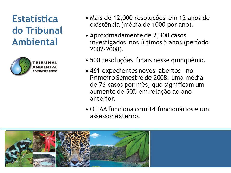 Estatística do Tribunal Ambiental SENTENCIAS AMBIENTALES Mais de 12,000 resoluções em 12 anos de existência (média de 1000 por ano). Aproximadamente d