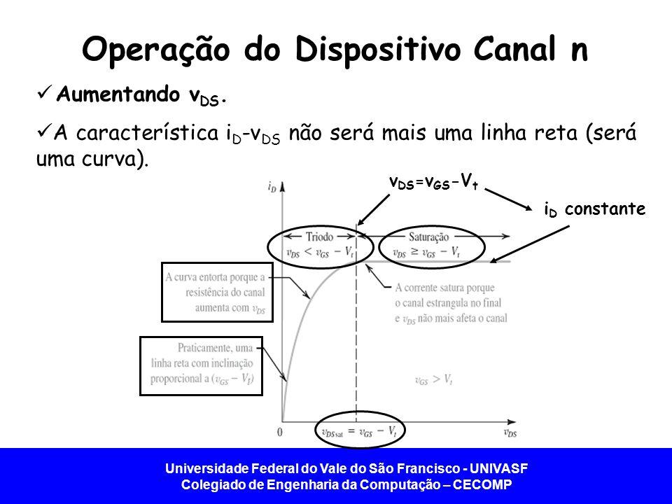 Universidade Federal do Vale do São Francisco - UNIVASF Colegiado de Engenharia da Computação – CECOMP Operação do Dispositivo Canal n Aumentando v DS