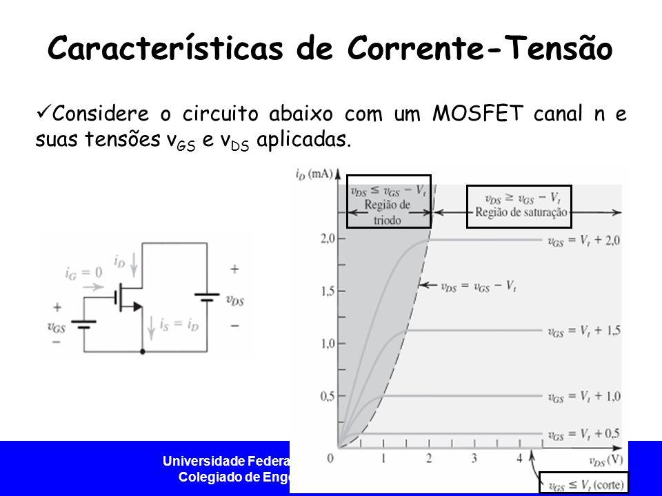Universidade Federal do Vale do São Francisco - UNIVASF Colegiado de Engenharia da Computação – CECOMP Características de Corrente-Tensão Considere o