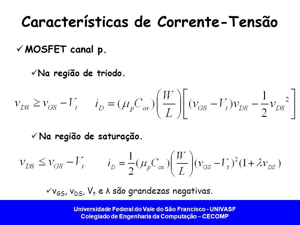 Universidade Federal do Vale do São Francisco - UNIVASF Colegiado de Engenharia da Computação – CECOMP Características de Corrente-Tensão MOSFET canal
