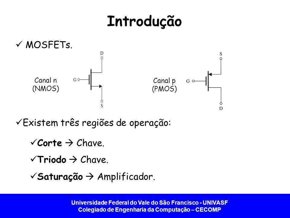 Universidade Federal do Vale do São Francisco - UNIVASF Colegiado de Engenharia da Computação – CECOMP Introdução MOSFETs. Existem três regiões de ope