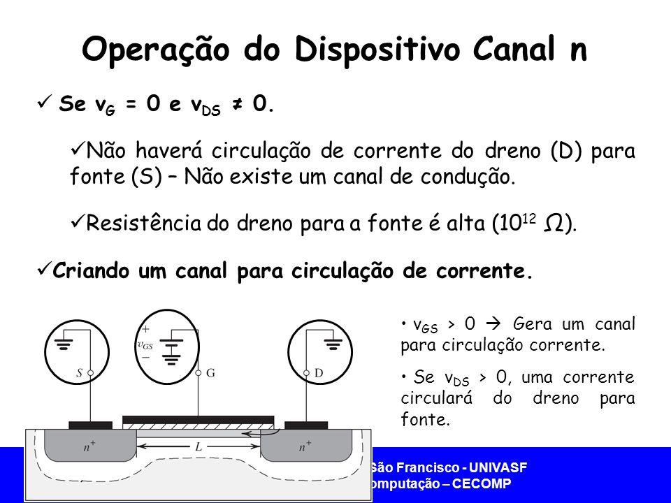 Universidade Federal do Vale do São Francisco - UNIVASF Colegiado de Engenharia da Computação – CECOMP Operação do Dispositivo Canal n Se v G = 0 e v