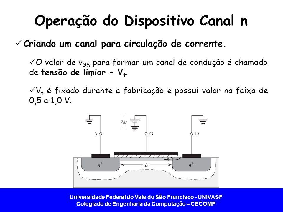 Universidade Federal do Vale do São Francisco - UNIVASF Colegiado de Engenharia da Computação – CECOMP Operação do Dispositivo Canal n Criando um cana