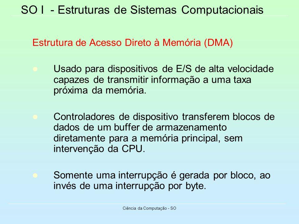 SO I - Estruturas de Sistemas Computacionais Ciência da Computação - SO Estrutura de Acesso Direto à Memória (DMA) Usado para dispositivos de E/S de a