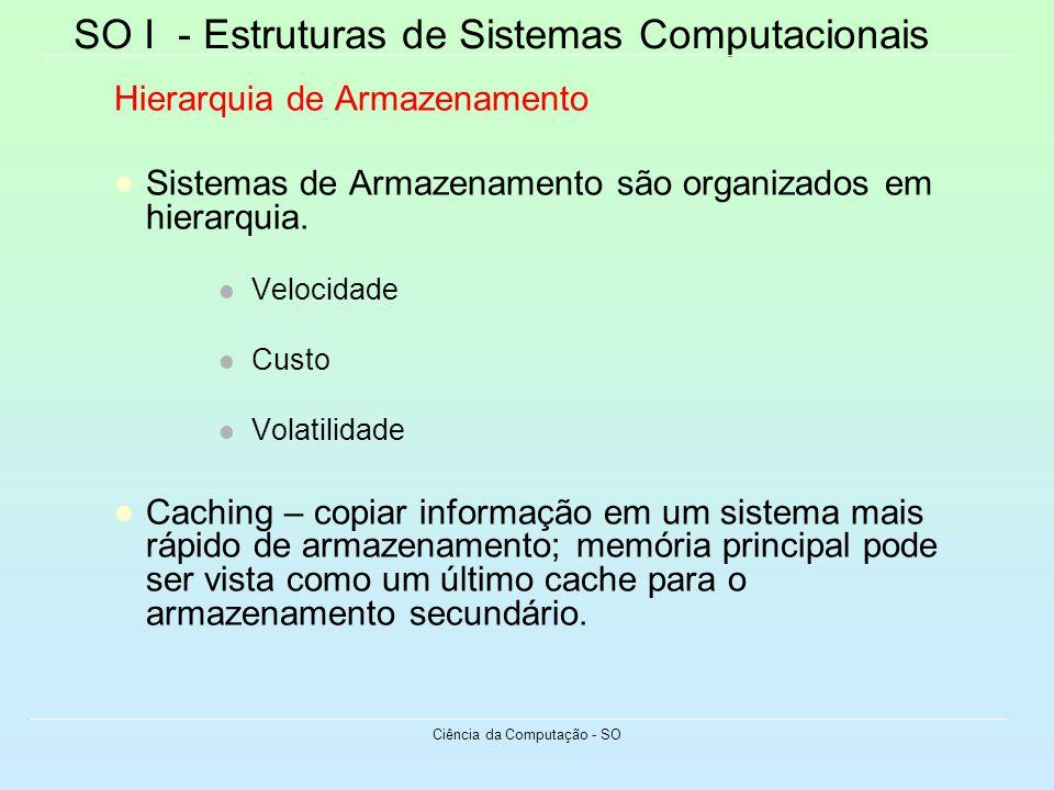 SO I - Estruturas de Sistemas Computacionais Ciência da Computação - SO Hierarquia de Armazenamento Sistemas de Armazenamento são organizados em hiera