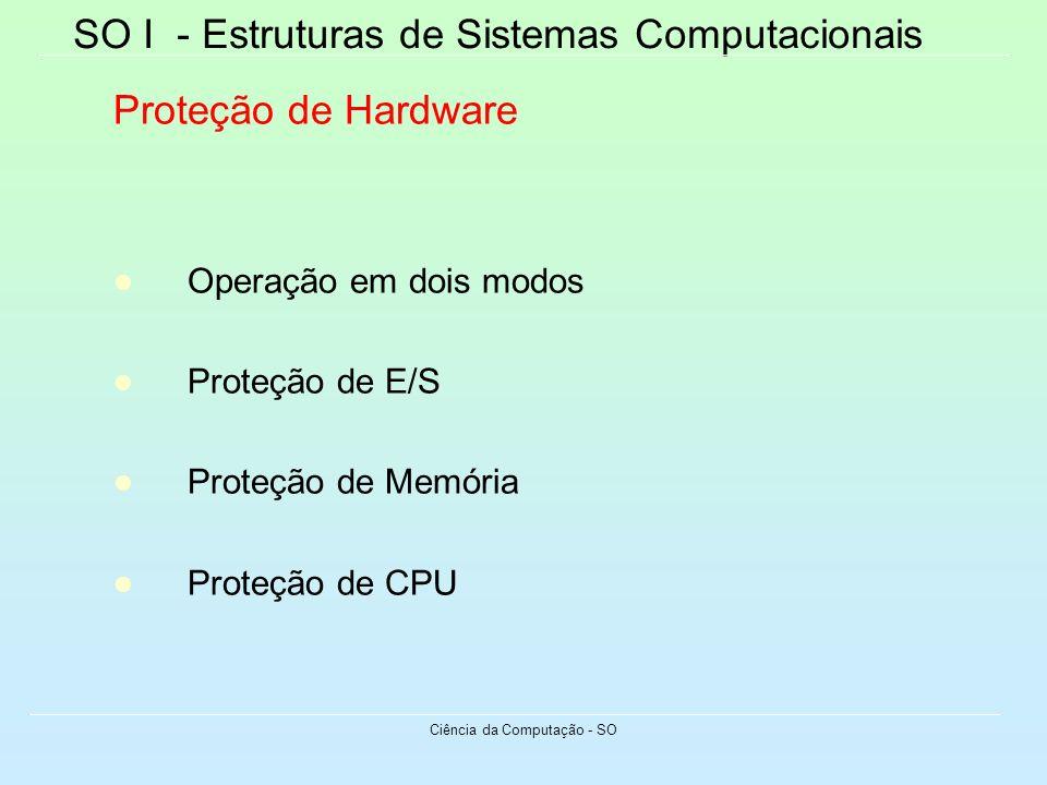 SO I - Estruturas de Sistemas Computacionais Ciência da Computação - SO Proteção de Hardware Operação em dois modos Proteção de E/S Proteção de Memóri