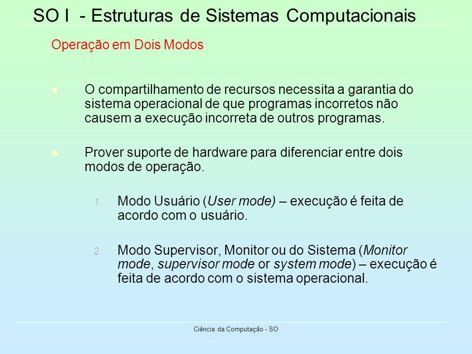 SO I - Estruturas de Sistemas Computacionais Ciência da Computação - SO Operação em Dois Modos O compartilhamento de recursos necessita a garantia do
