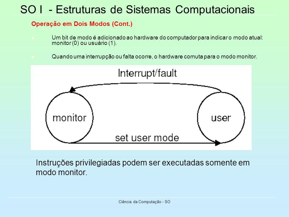 SO I - Estruturas de Sistemas Computacionais Ciência da Computação - SO Operação em Dois Modos (Cont.) Um bit de modo é adicionado ao hardware do comp