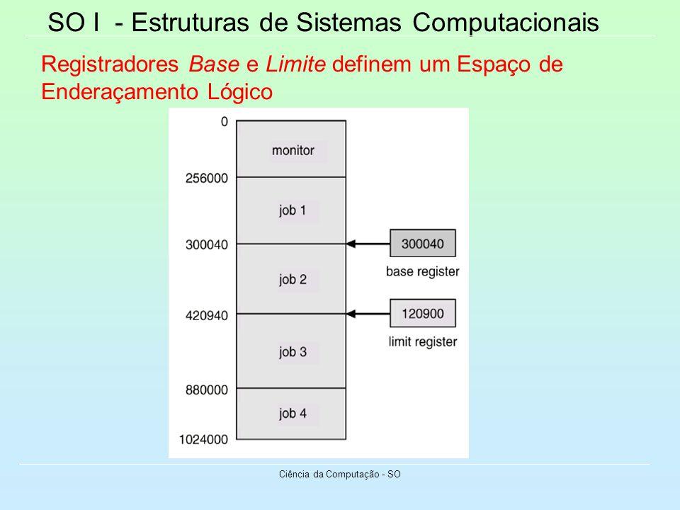 SO I - Estruturas de Sistemas Computacionais Ciência da Computação - SO Registradores Base e Limite definem um Espaço de Enderaçamento Lógico