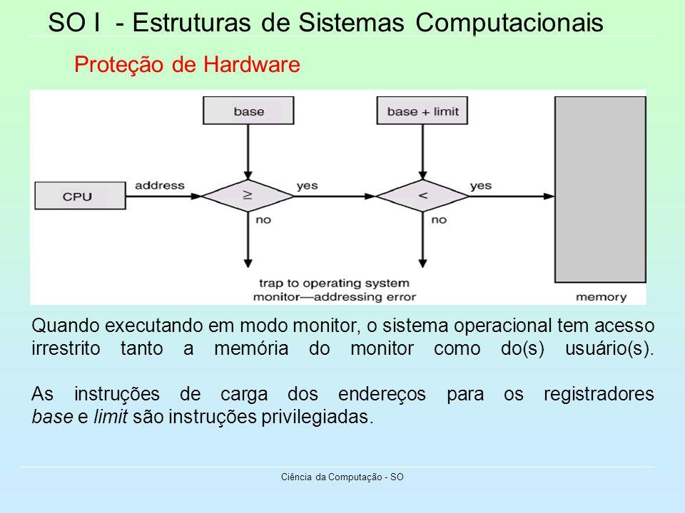 SO I - Estruturas de Sistemas Computacionais Ciência da Computação - SO Proteção de Hardware Quando executando em modo monitor, o sistema operacional