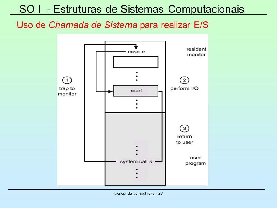 SO I - Estruturas de Sistemas Computacionais Ciência da Computação - SO Uso de Chamada de Sistema para realizar E/S