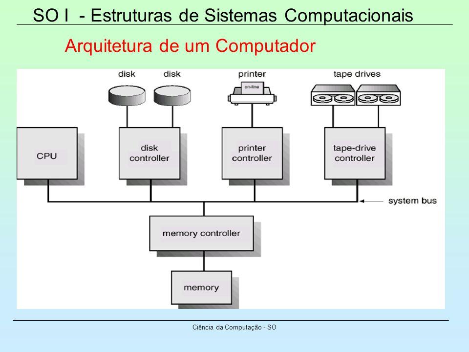 SO I - Estruturas de Sistemas Computacionais Ciência da Computação - SO Arquitetura de um Computador
