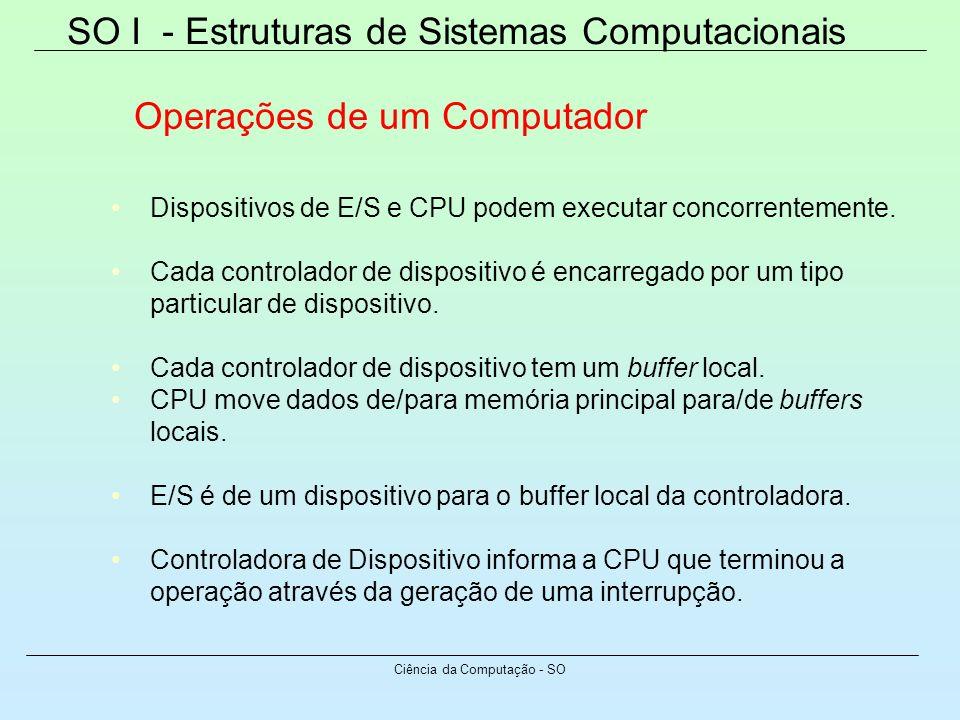 SO I - Estruturas de Sistemas Computacionais Ciência da Computação - SO Operações de um Computador Dispositivos de E/S e CPU podem executar concorrent