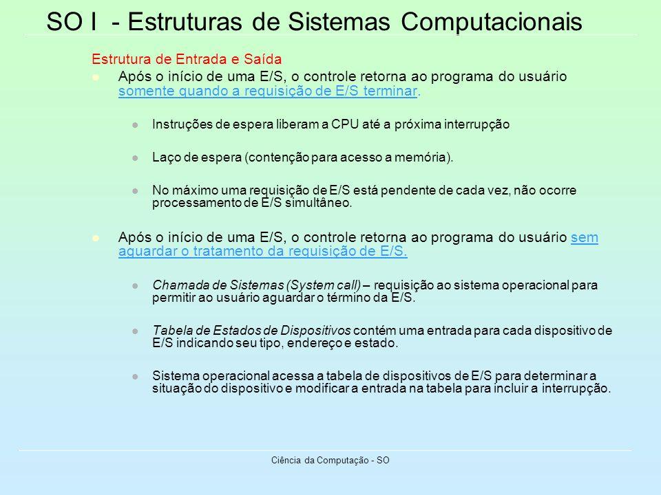 SO I - Estruturas de Sistemas Computacionais Ciência da Computação - SO Estrutura de Entrada e Saída Após o início de uma E/S, o controle retorna ao p