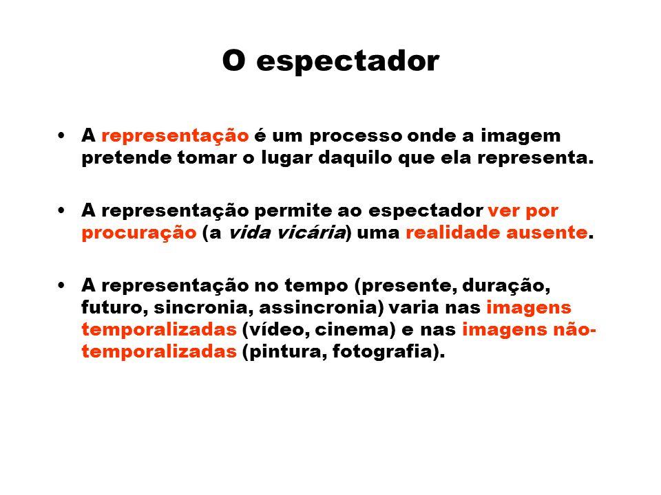 O espectador A representação é um processo onde a imagem pretende tomar o lugar daquilo que ela representa.