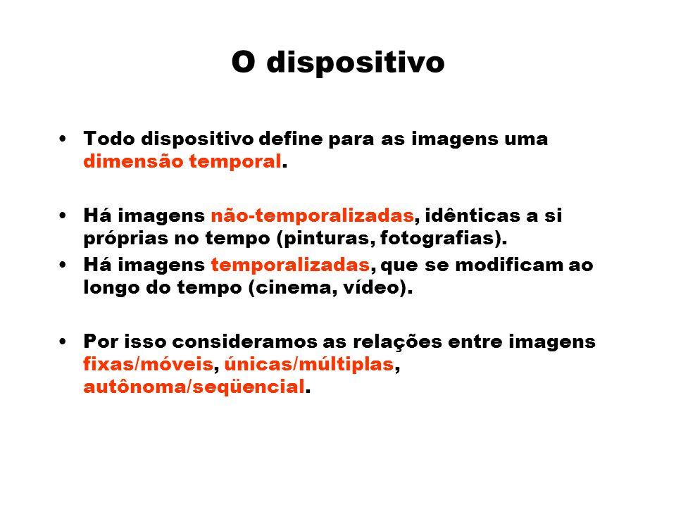 O dispositivo Todo dispositivo define para as imagens uma dimensão temporal.