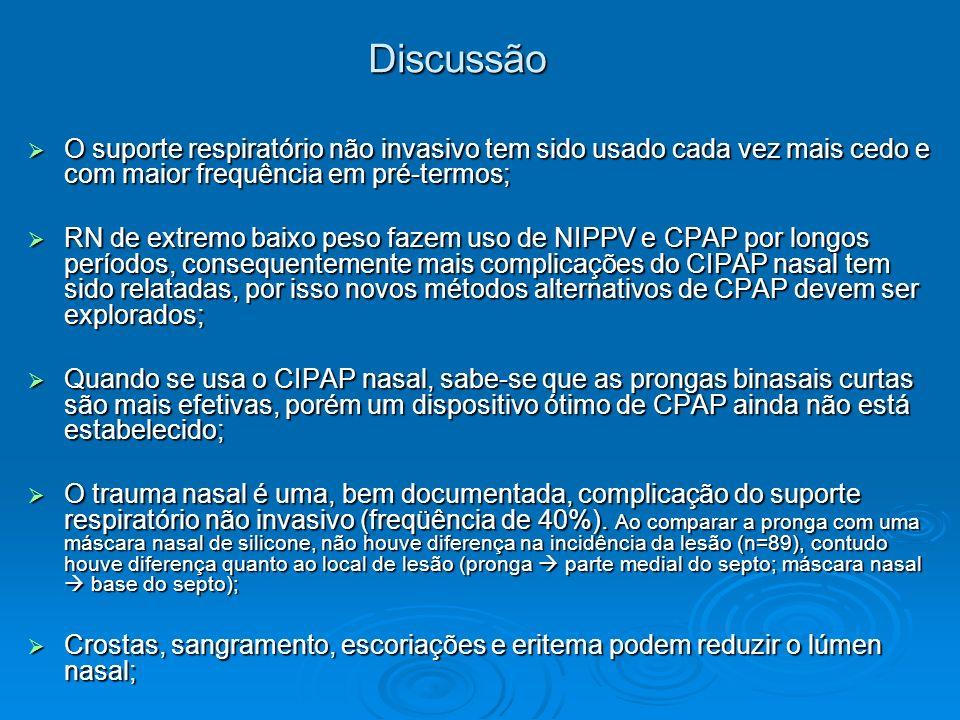 Discussão O suporte respiratório não invasivo tem sido usado cada vez mais cedo e com maior frequência em pré-termos; O suporte respiratório não invas