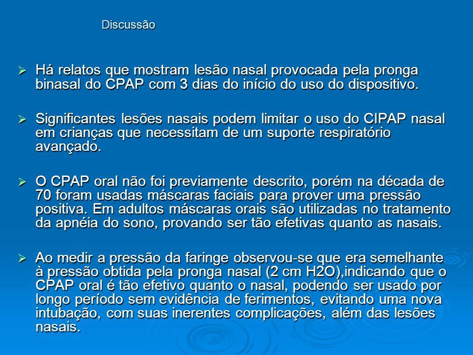 Há relatos que mostram lesão nasal provocada pela pronga binasal do CPAP com 3 dias do início do uso do dispositivo. Há relatos que mostram lesão nasa