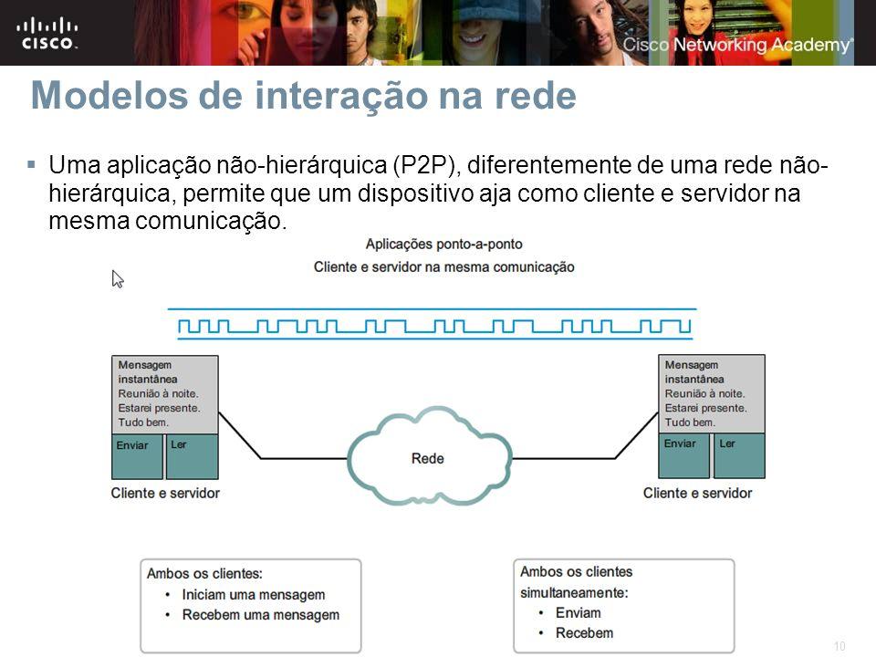 10 © 2007 Cisco Systems, Inc. All rights reserved.Cisco Public Uma aplicação não-hierárquica (P2P), diferentemente de uma rede não- hierárquica, permi