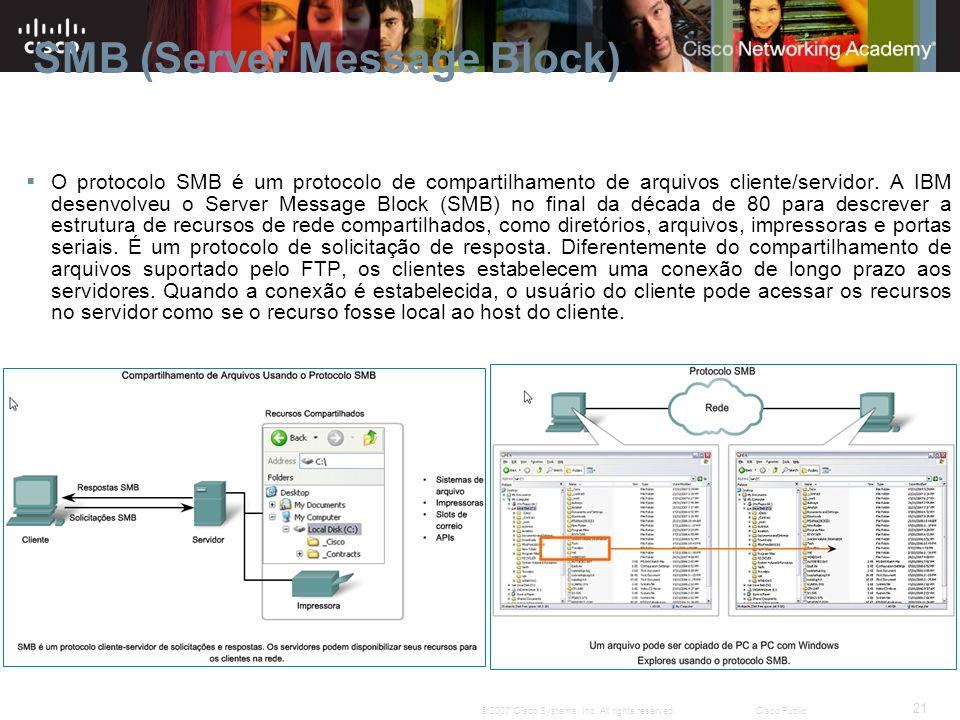 21 © 2007 Cisco Systems, Inc. All rights reserved.Cisco Public O protocolo SMB é um protocolo de compartilhamento de arquivos cliente/servidor. A IBM