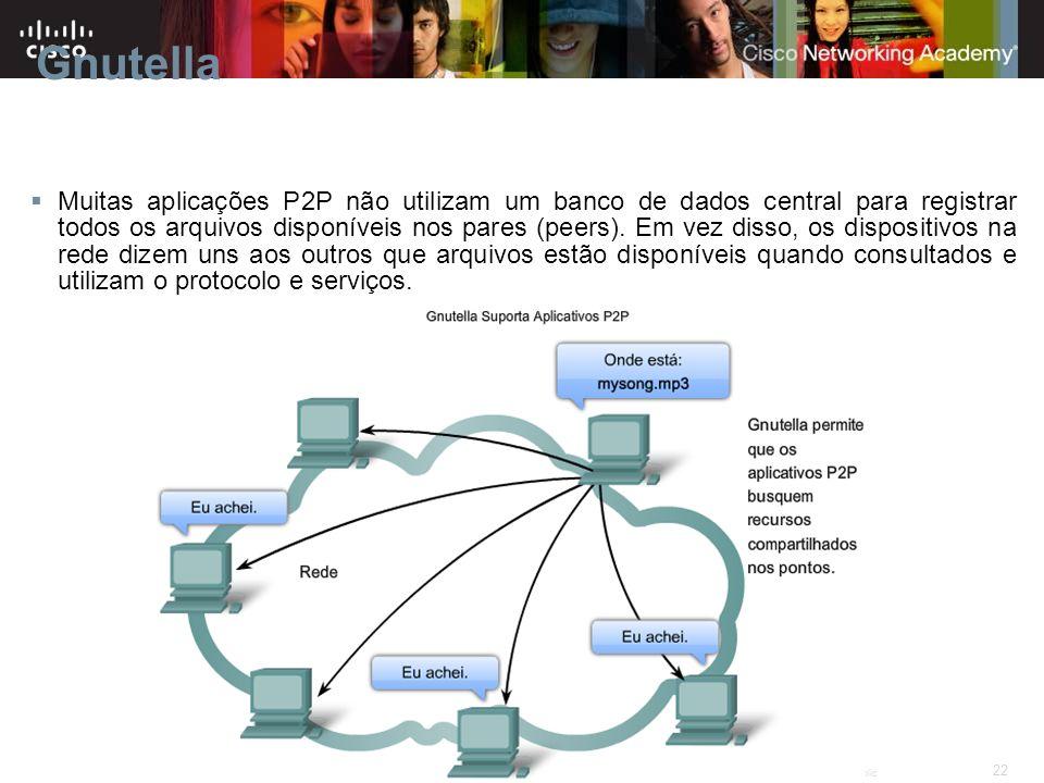 22 © 2007 Cisco Systems, Inc. All rights reserved.Cisco Public Muitas aplicações P2P não utilizam um banco de dados central para registrar todos os ar