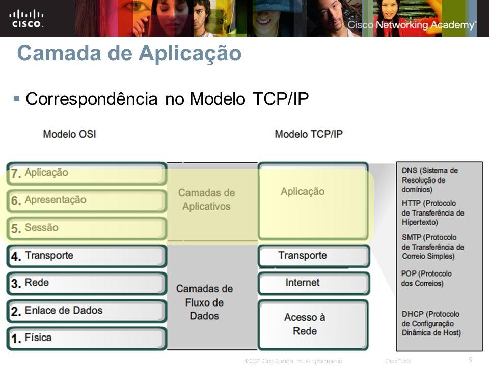 16 © 2007 Cisco Systems, Inc. All rights reserved.Cisco Public FTP Passivo