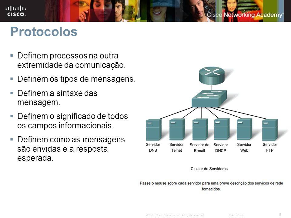 9 © 2007 Cisco Systems, Inc.