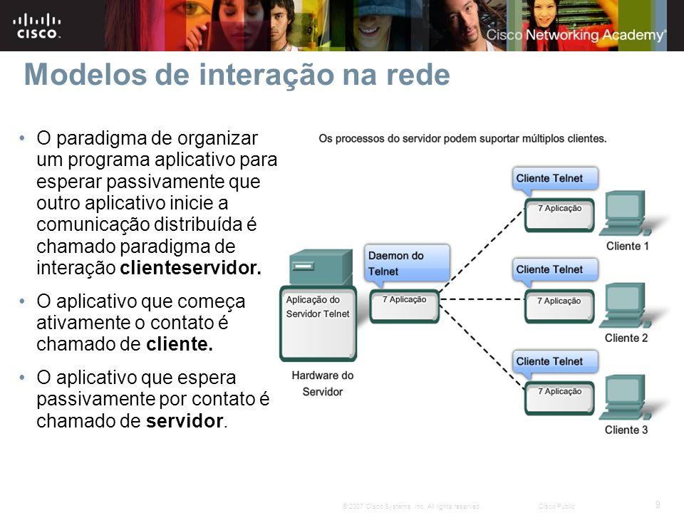 9 © 2007 Cisco Systems, Inc. All rights reserved.Cisco Public O paradigma de organizar um programa aplicativo para esperar passivamente que outro apli