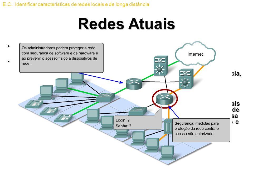 Redes Atuais SegurançaSegurança A Internet evoluiu de uma rede altamente controlada de organizações educacionais e governamentais para um meio de transmissão de comunicações pessoais e comerciais de amplo acesso.