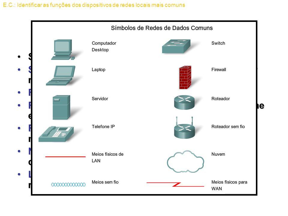 Simbologia Símbolos genéricos são mostrados para:Símbolos genéricos são mostrados para: Switch – o dispositivo mais comum para interligar redes locaisSwitch – o dispositivo mais comum para interligar redes locais Firewall – fornece segurança às redesFirewall – fornece segurança às redes Roteador – ajuda a direcionar mensagens conforme elas navegam pela redeRoteador – ajuda a direcionar mensagens conforme elas navegam pela rede Roteador sem fio – um tipo específico de roteador normalmente encontrado em redes residenciaisRoteador sem fio – um tipo específico de roteador normalmente encontrado em redes residenciais Nuvem – usado para resumir um grupo de dispositivos de rede.Nuvem – usado para resumir um grupo de dispositivos de rede.