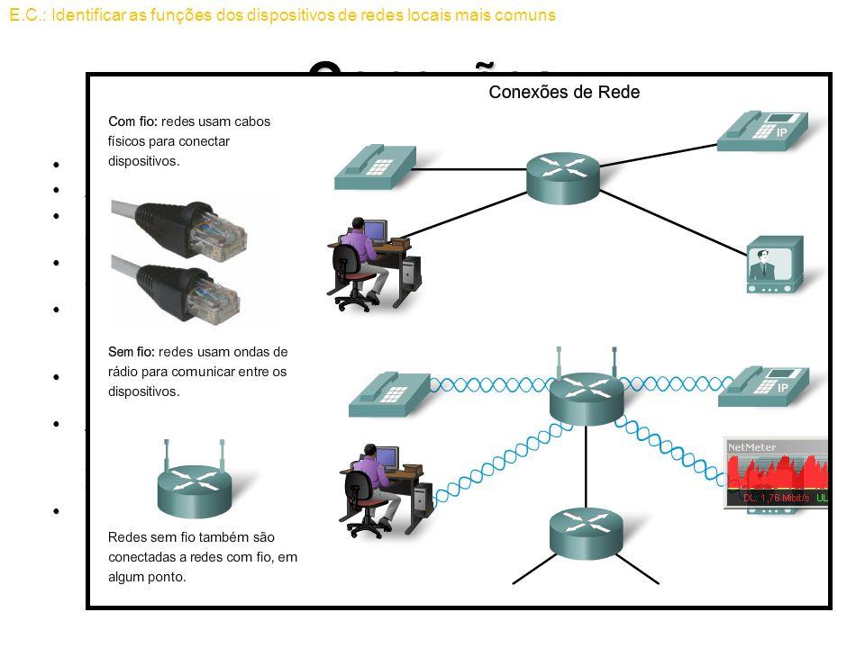Conexões Para que uma rede funcione, os dispositivos devem estar interligados.Para que uma rede funcione, os dispositivos devem estar interligados.