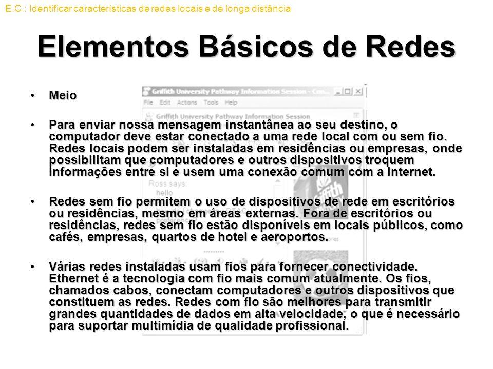 Elementos Básicos de Redes MeioMeio Para enviar nossa mensagem instantânea ao seu destino, o computador deve estar conectado a uma rede local com ou sem fio.