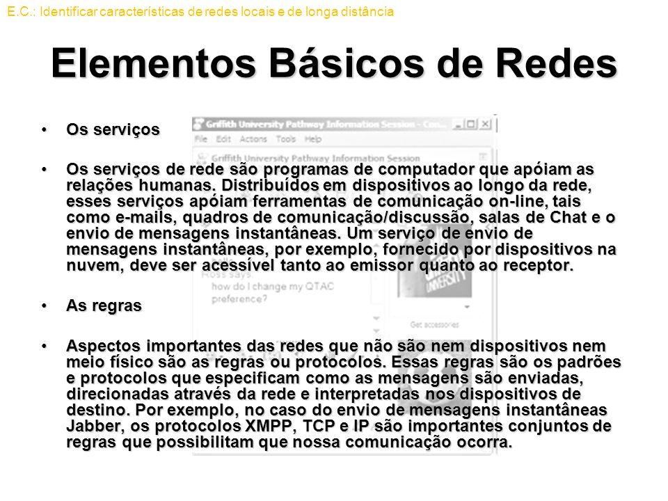 Elementos Básicos de Redes Os serviçosOs serviços Os serviços de rede são programas de computador que apóiam as relações humanas.