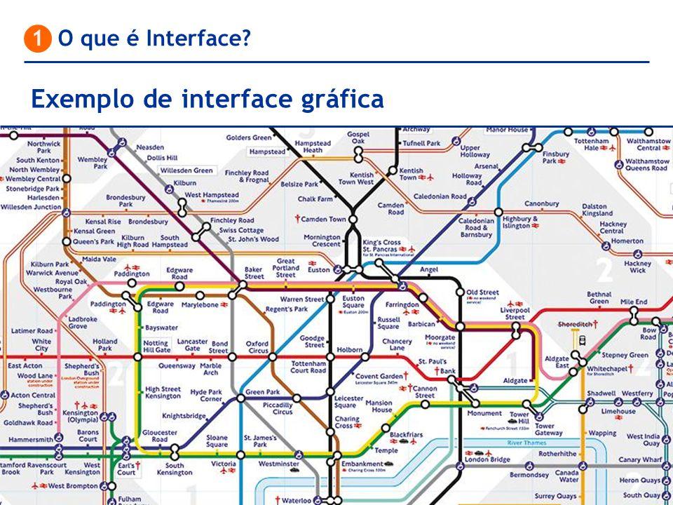 1 O que é Interface? Exemplo de uma interface física com gráfica