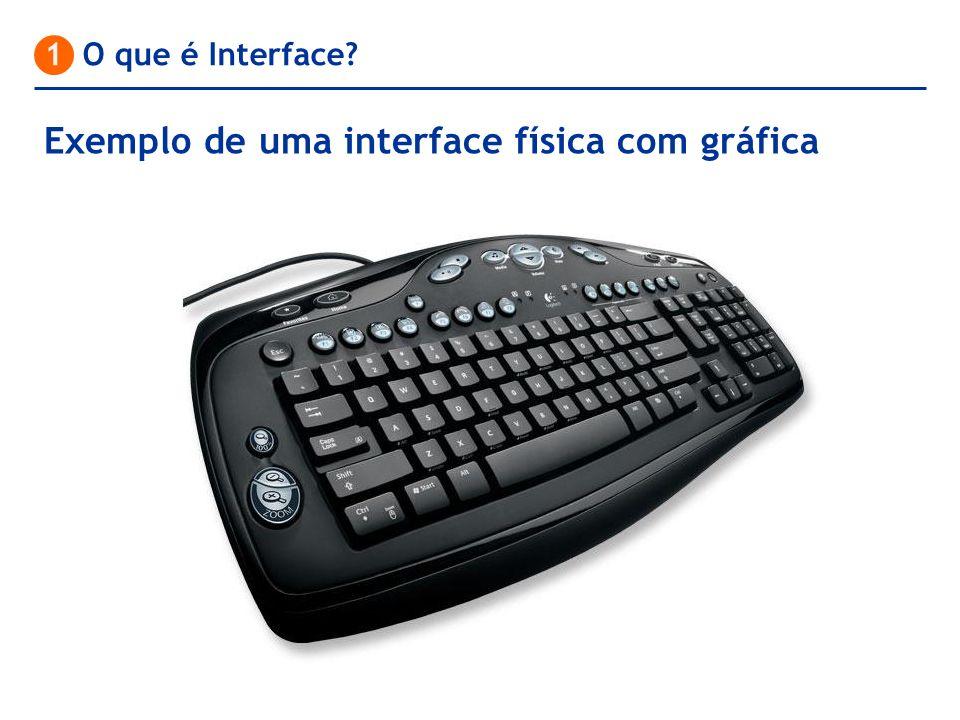 1 O que é Interface.