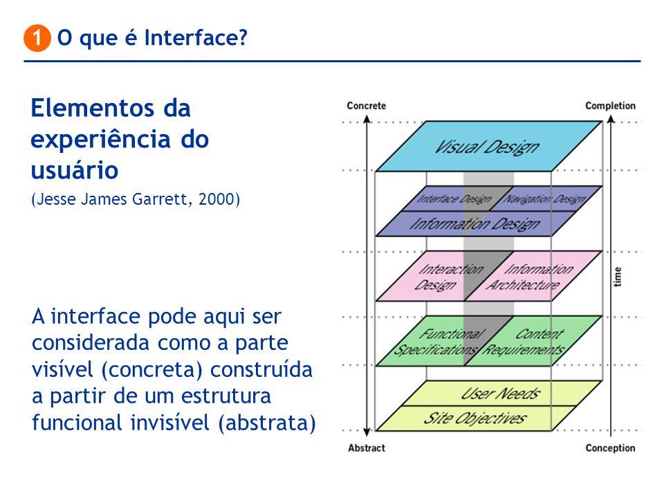 1 O que é Interface? Elementos da experiência do usuário (Jesse James Garrett, 2000) A interface pode aqui ser considerada como a parte visível (concr
