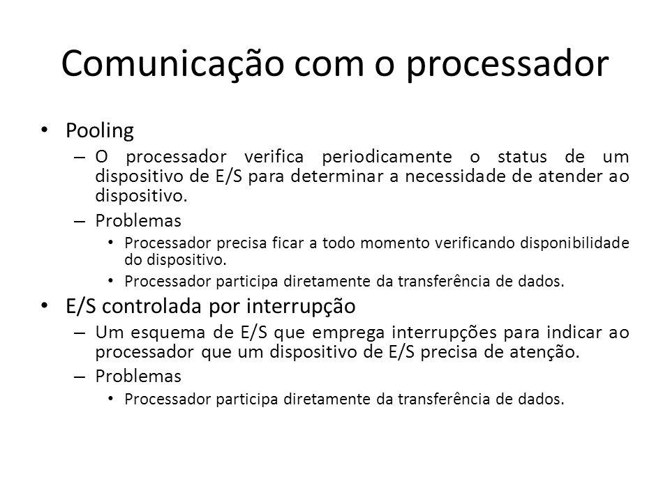 Comunicação com o processador Pooling – O processador verifica periodicamente o status de um dispositivo de E/S para determinar a necessidade de atend