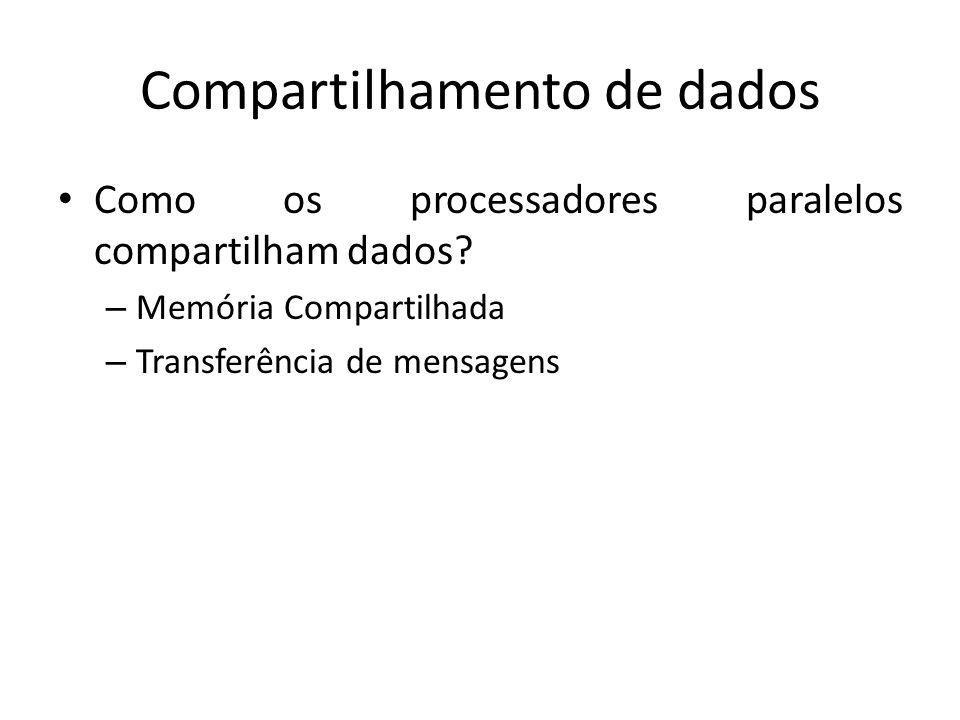 Compartilhamento de dados Como os processadores paralelos compartilham dados? – Memória Compartilhada – Transferência de mensagens